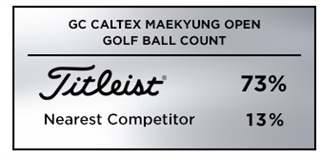 Graphic showing Titleist as the most trusted golf ball at the 2019 GC Caltex MaeKyung Open